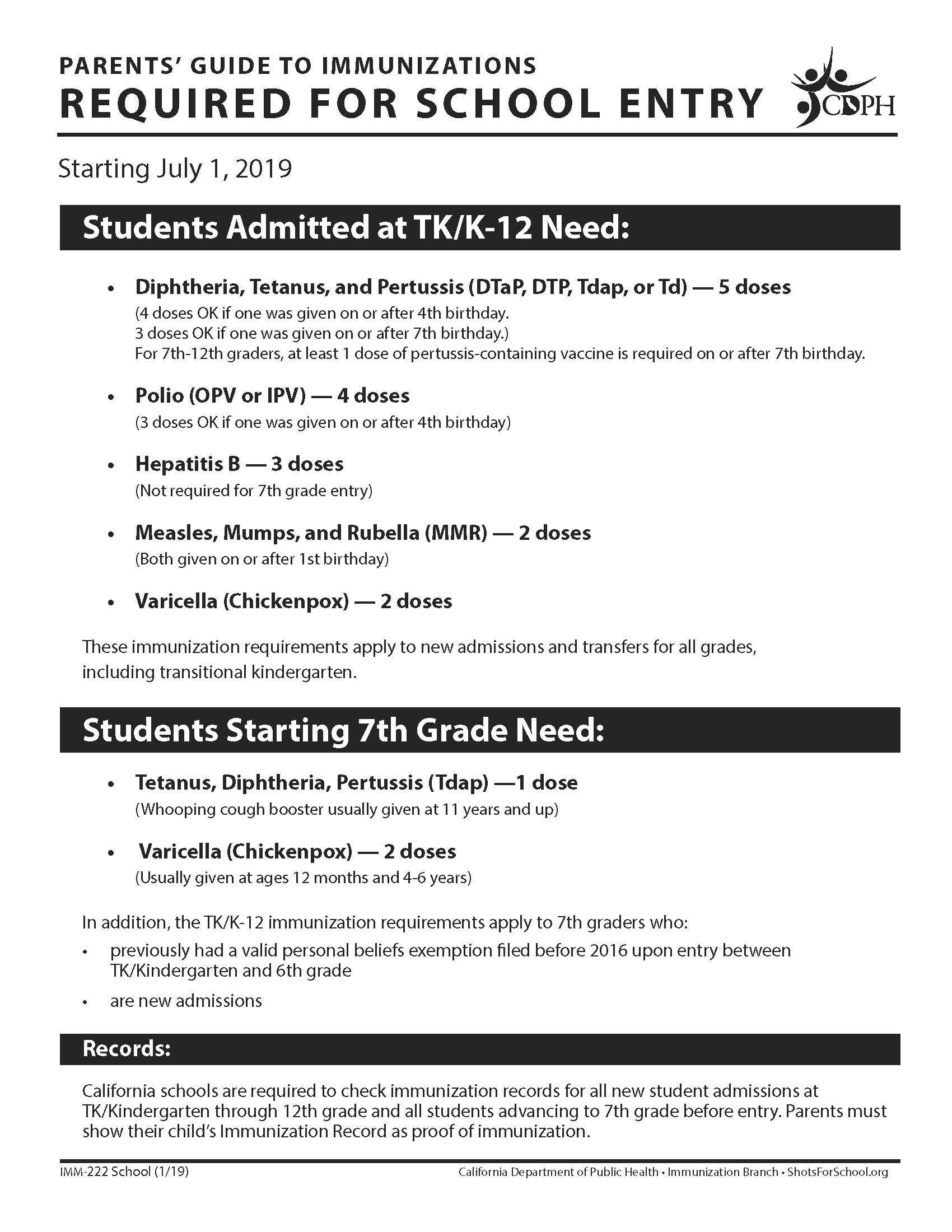 July 2019 Immunization Requirements for School Entry