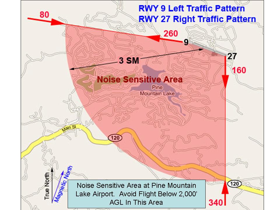 PML noise sensitive area map